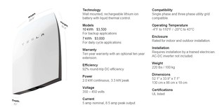 Tesla Powerwall Specs | by smarthomes2015