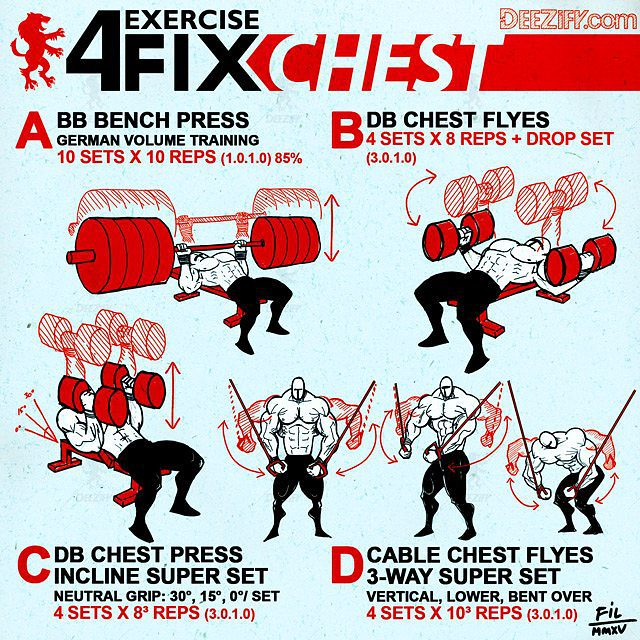 Since it's #internationalChestDay and you best be working