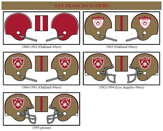 San Francisco 49ers | by space1889
