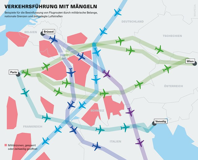 Beispiele für die Beeinflussung von Flugrouten durch militärische Belange, nationale Grenzen und festgelegte Luftstraßen.  Urheber/in: Bartz/Stockmar (Lizenz-Infos: www.boell.de/de/2016/06/01/flugbegleiter-grafiken-und-liz...)