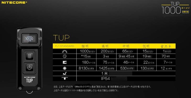 Nitecore TUP 特徴 (2)