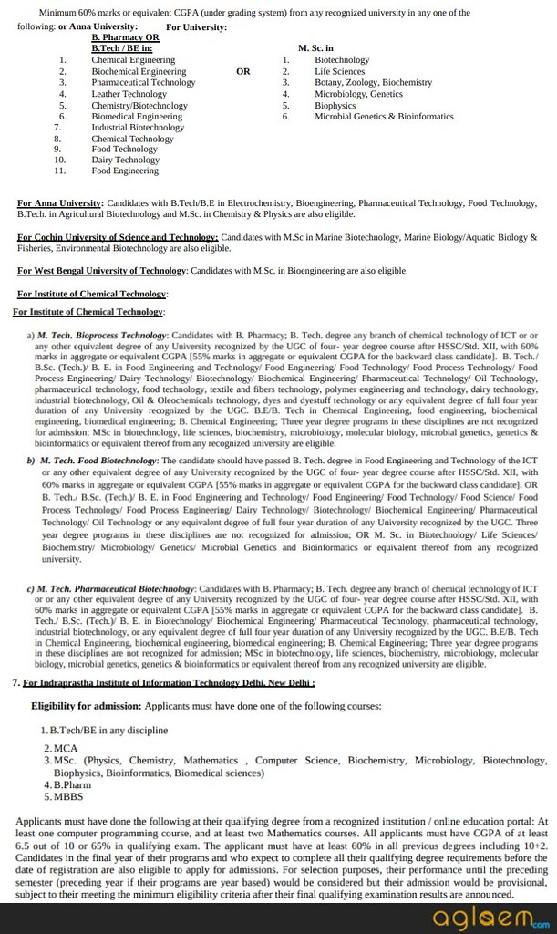 JNU CEEB 2020 - Exam Date, Pattern, Syllabus, Preparation