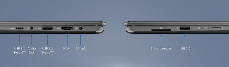 ASUS ZenBook Flip UX562 feature