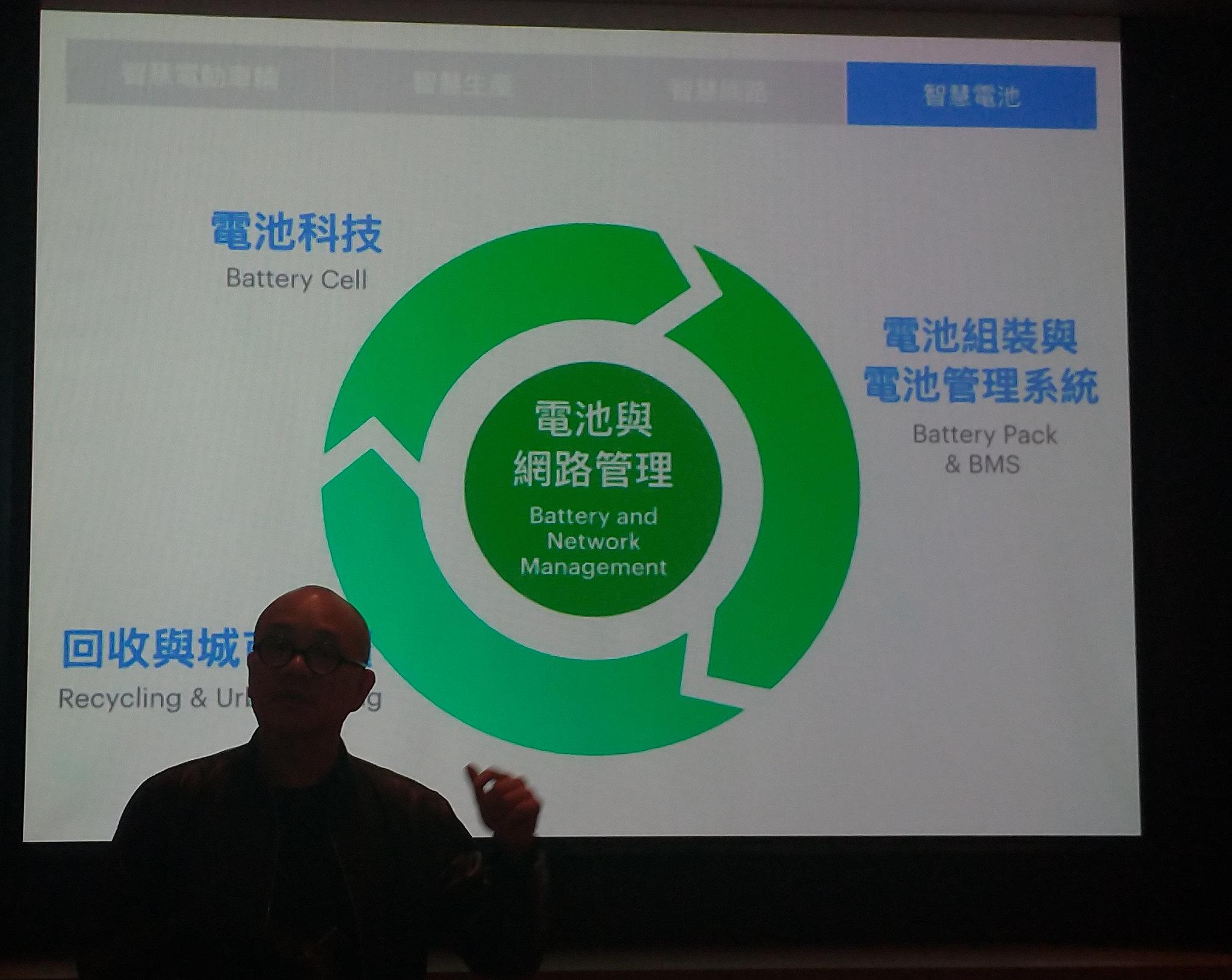 陸學森表示,Gogoro將著眼電池回收技術的發展。孫文臨攝