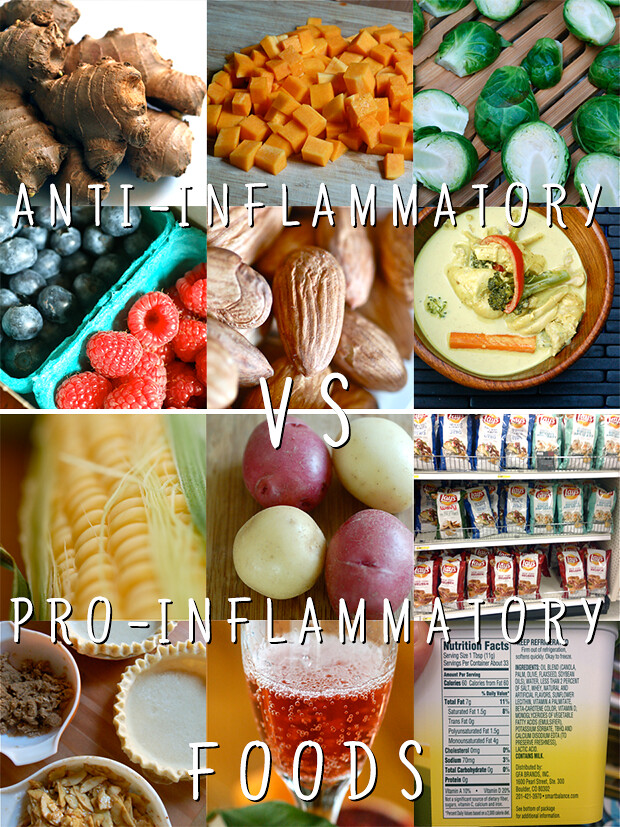 Image result for anti inflammatory foods