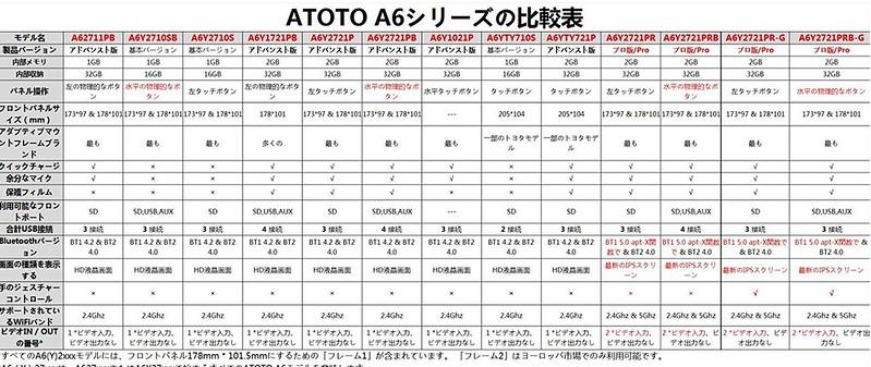 ATOTO 特徴 (10)