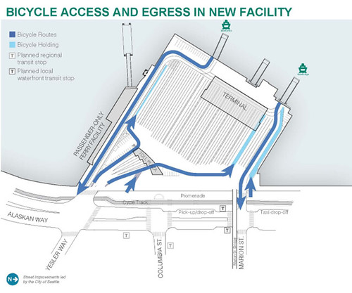 Seattle Multimodal Terminal at Colman Dock: Bike access in new facility | by WSDOT