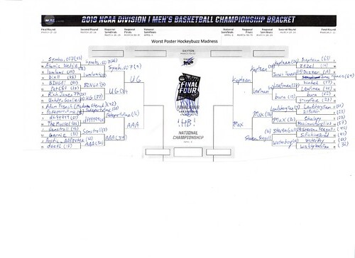 Brackets Semi-Finals