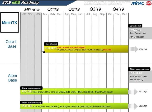 2019-04-05 00_51_49-minimachines.net