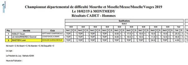 Cadet Hommes Championnat Départemental Difficulté_Montmedy_2019-02-10