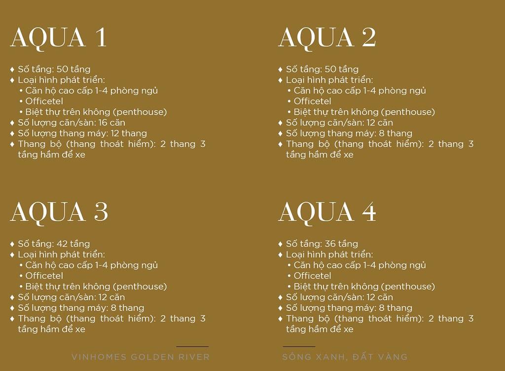 thông số 4 toà Aqua