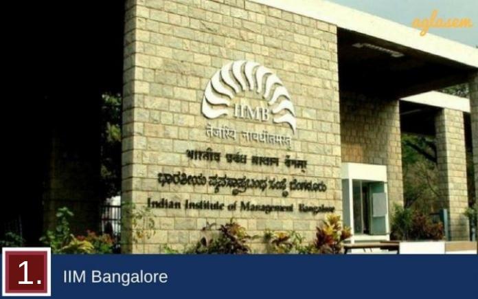 IIM Bangalore NIRF Ranking 2019