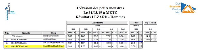 Compétition Metz 2019