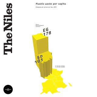 08_PlasticWaste | by The.Niles