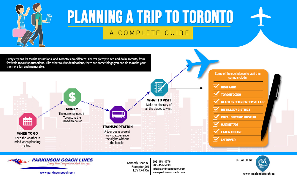 Planning a Trip to Toronto: A Complete Guide