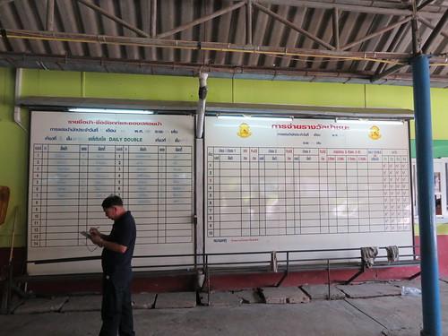 チェンマイ競馬場の騎手名掲示板