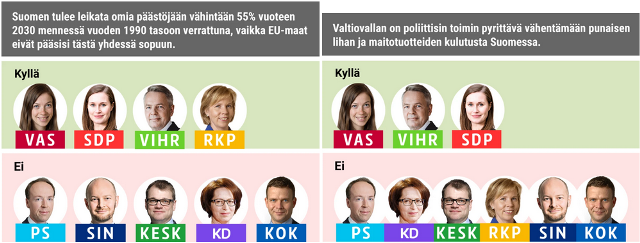 vaalit 1