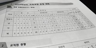 2019 화북초등학교 학교교육 설명회 | by 장암산인壯岩山人
