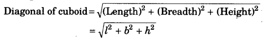 Surface Areas and Volumes Class 9 Notes Maths Chapter 13 2