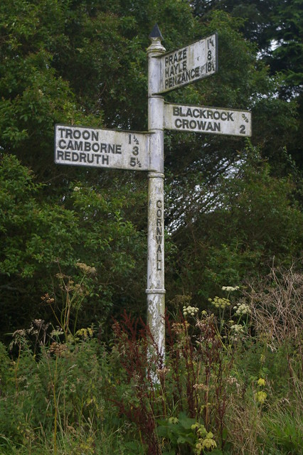 Country signpost.