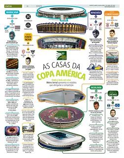 Copa América / estádios - Metro 2019