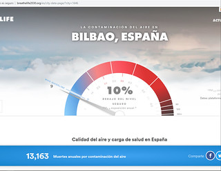 Datos de la ciudad - BreatheLife 2030 | by Mikel Agirregabiria Agirre