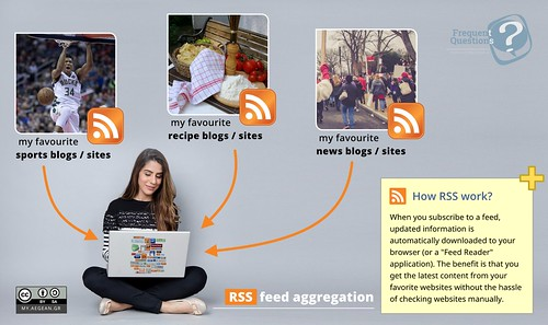 RSS feeds - infographic about simple functionality (en-US) | by My.Aegean.gr student initiative