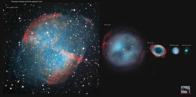 comparison of apparent sizes of planetary nebulae