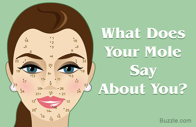 2951 26 Moles on your Face and their Hidden Meanings