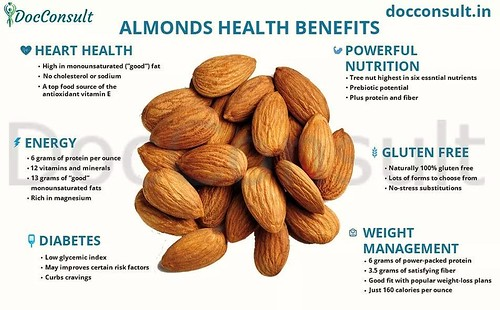 Do you know what potential health benefits are offered by almonds? There are many healthy benefits. Few Evidence-Based Health Benefits of Almonds. Almonds Deliver a Massive Amount of Nutrients. Almonds Are Loaded With Antioxidants.  Almonds Are High in Vi | by DocConsult