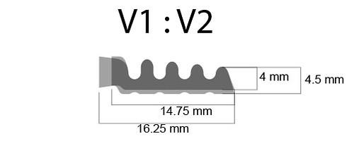 V1 : V2