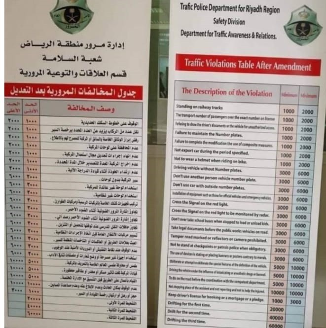 List of Saudi traffic fines for violations in 2019 - Life in Saudi