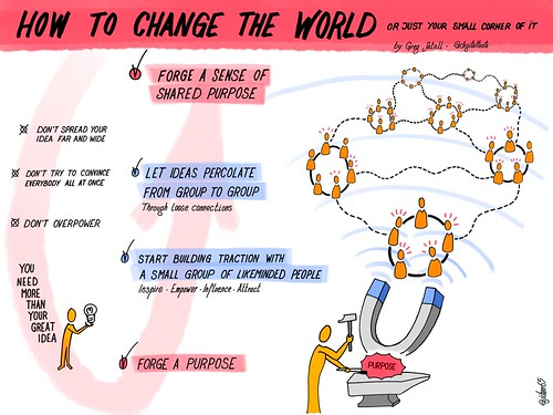 How to change the world or just your small corner of it