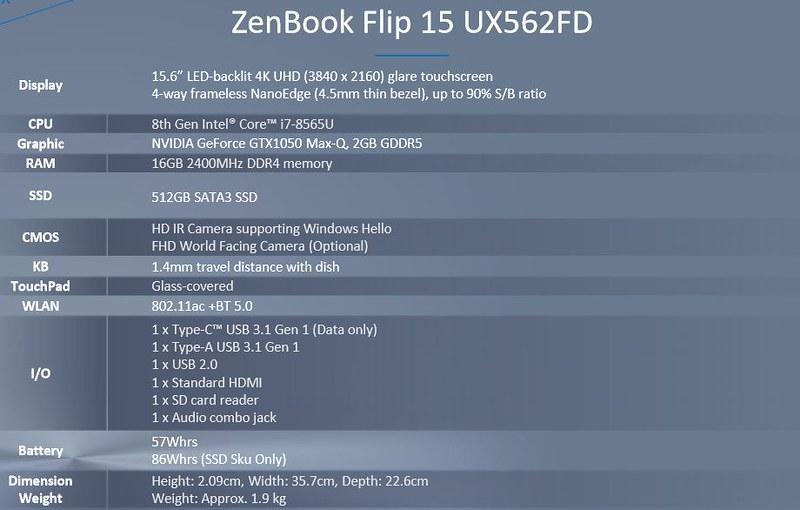 ASUS ZenBook Flip UX562 specs