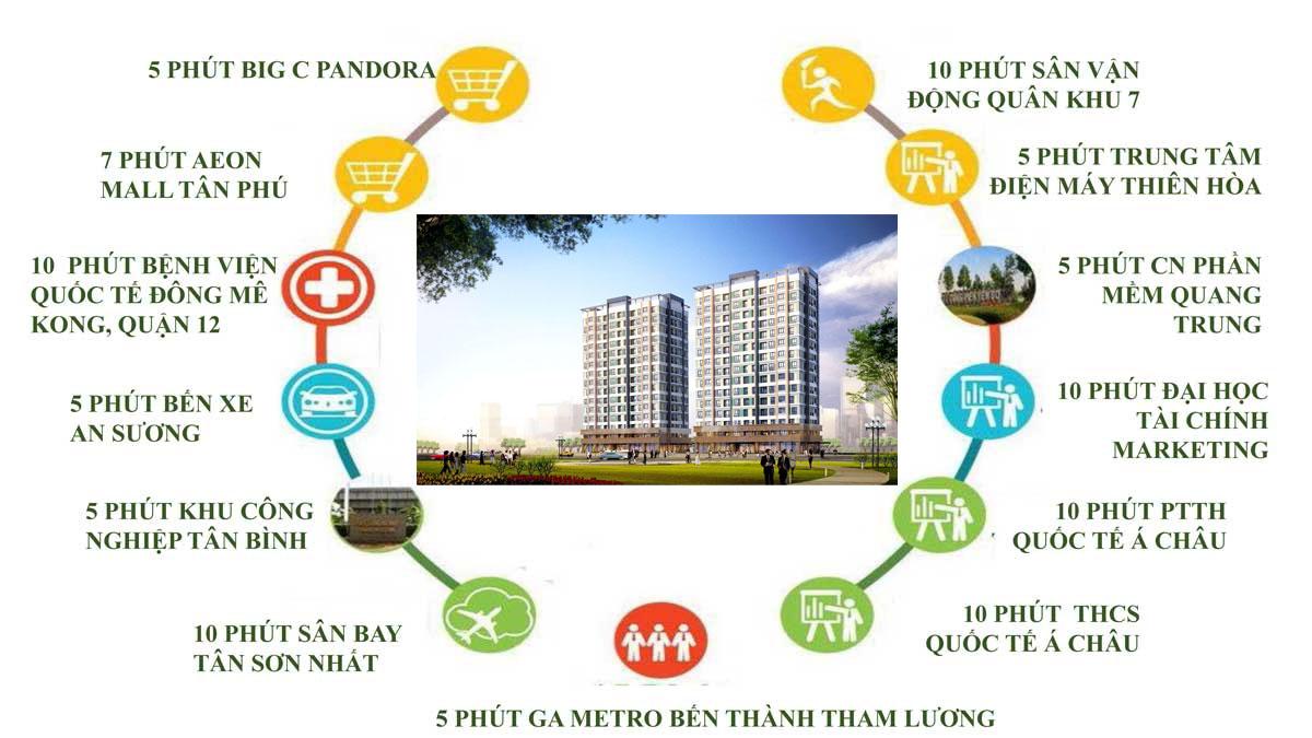 Liên kết vùng I-Park Raemian Đông Thuận