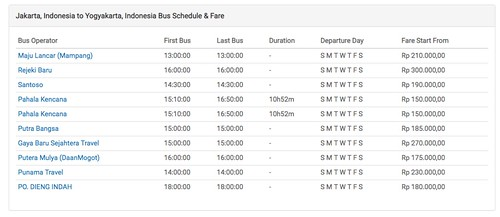 Jakarta to Yogyakarta Bus Schedule from easybook.com | by Traveling Morion