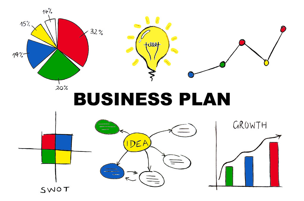 Business Plan UK