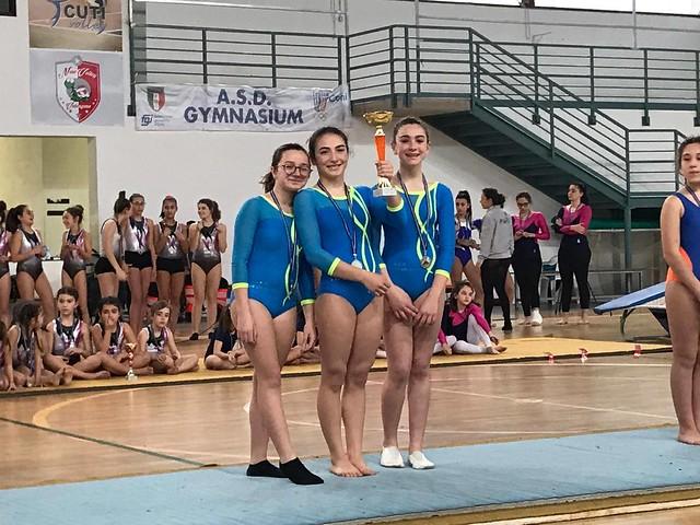 Trofeo Acrobat (2)