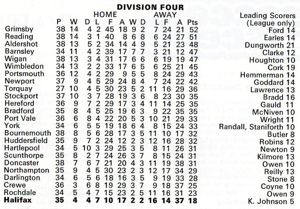 (Programme) 14-04-1979 Halifax Town 2-3 Huddersfield Town 5