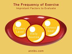 Exercise Guidelines | Frequency of Exercise