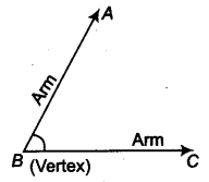 Lines and Angles Class 9 Notes Maths Chapter 4 5