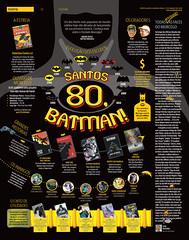 Santos 80, Batman - Metro 2019
