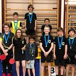 School Trophy Lokalausscheidung 2019