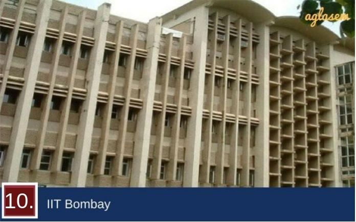 IIT Bombay NIRF Ranking 2019