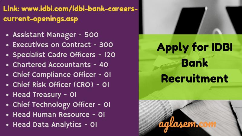 IBDI Bank Recruitment 2019