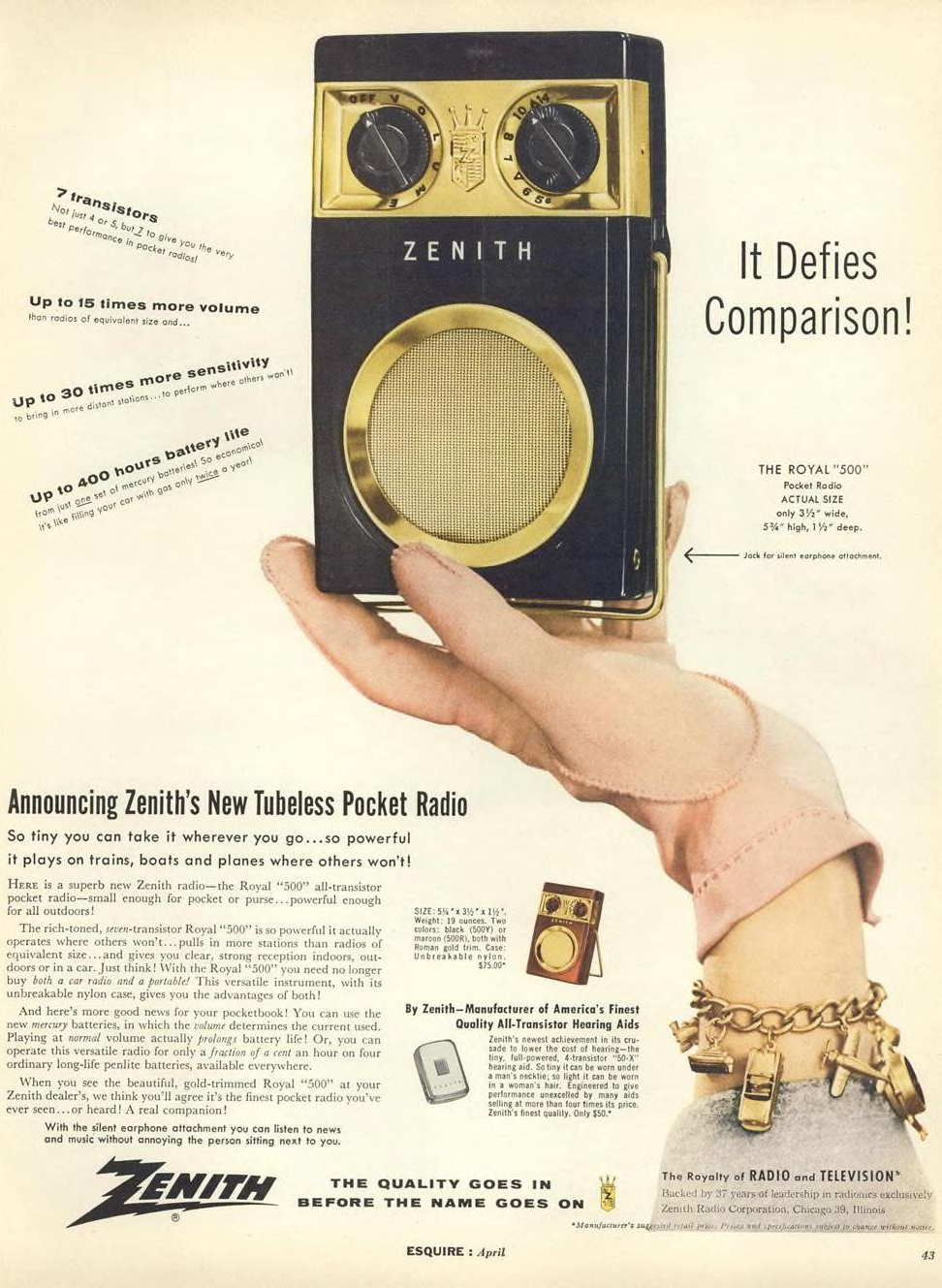 Zenith Royal '500' - published in Esquire - April 1956