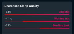 Sleep Cycle - Invloeden rond het gaan slapen