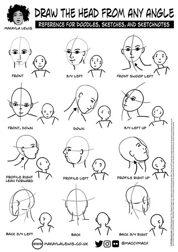 Draw The Head From Any Angle: Reference for Doodles, Sketches, and Sketchnotes   by maccymacx