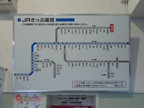 JR Sakaiminato Station   by Kzaral