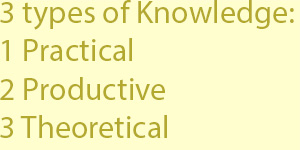 3 3 types of Knowledge